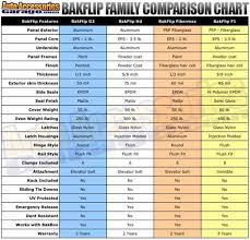 Truck Bed Size Chart - Otvod