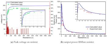 Powers Epoxy Comparison Chart Sensors Free Full Text Comprehensive Analysis Of The