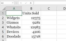 How To Make A Pie Chart In Excel In Just 2 Minutes 2019