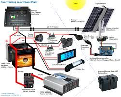 solar panel battery life energy mobile sun tracking solar power plant