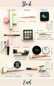 makeup starter kit list cosmetics kit beautiful best make up images on of luxury cosmetics makeup starter kit list