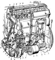 Реферат Двигатель автомобиля ВАЗ com Банк  Двигатель автомобиля ВАЗ 2106