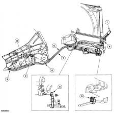 Transmission cooler installation diagram how install v10 trans cooler diesel thedieselstop