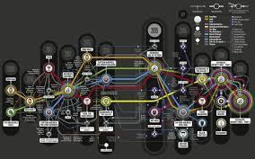 Avengers Chart Marvel Cinematic Universe Connection Chart Album On Imgur