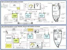 dual battery wiring diagram chevy wiring library guest marine dual battery diagram schematics diagram rh leonardofaccoeditore com boat battery wiring diagram boat battery