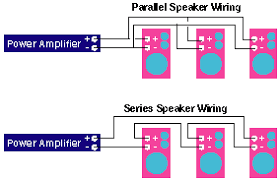 wiring speakers in parallel diagram wiring diagram how to properly connect 3 speakers in parallel quora