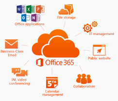 ISS Technologies Office 365