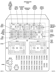 jeep fuse box diagram 2004 jeep fuse box diagram 2004 wiring diagrams