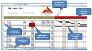 Project Management Using Excel Gantt Chart Template Excel Project Management Template With Gantt Schedule