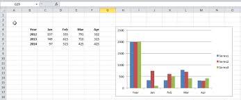 excel graph troubleshooting problems in excel charts x axis doesnt chart