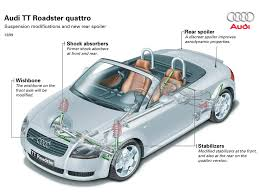 Auction results and data for 2001 Audi TT Roadster. Silver Auction ...