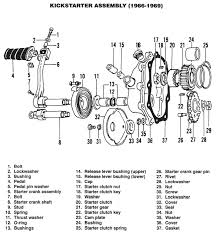 evo harley stator wiring diagram wiring diagram for you • harley diagrams and manuals rh demonscycle com harley evo ignition wiring diagram harley evo ignition system
