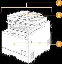 Scaricare i driver, il software, il firmware e i manuali del prodotto canon, quindi accedere alla risoluzione dei problemi e alle risorse del supporto tecnico in linea. Cleaning The Machine Canon I Sensys Mf8580cdw Mf8550cdn Mf8540cdn Mf8280cw Mf8230cn User S Guide