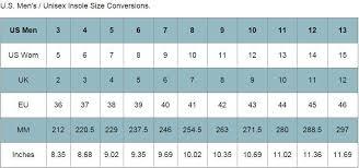 Size Chart T U K Footwear Outlet
