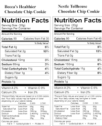 calories in nestle chocolate chip cookie nutrition facts nestle