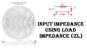 Find Input Impedance Using Load Impedance Tutorial 6