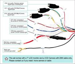auto wiring diagrams picture of reverse camera wiring diagram poe camera wiring diagram at Camera Wiring Diagram