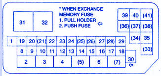 ia rxv 2008 engine fuse box block circuit breaker diagram ia rxv 2008 engine fuse box block circuit breaker diagram
