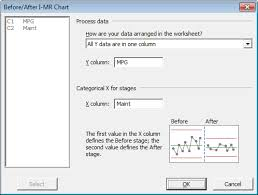 Using Before After Control Charts To Assess A Cars Gas Mileage