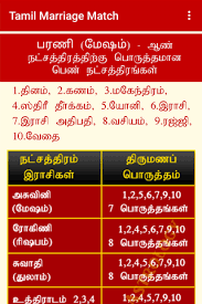 Tamil Marriage Match 1 2 Apk Download Android Lifestyle Apps