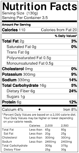 garbanzo beans nutritional panel