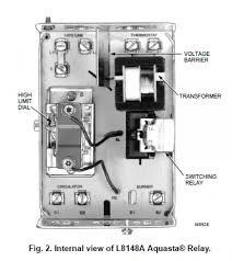 wiring diagram for aquastat relay wiring car wiring diagrams info Aquastat Wiring Diagram honeywell triple aquastat wiring diagram nodasystech com aquastat wiring diagram pump control