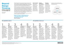 Design Thinking Language A Poster Summary Of Kevins Beyond Design Thinking Article