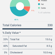 Carb Counter Chart Free The Best Free Carb Counter Apps Of 2019