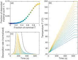 s atmos chem phys net 18