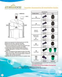 Jet Impeller Chart Sea Doo Impeller Tools And Seals Chart The Jet Ski Store