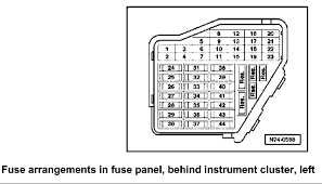 where can i get a fuse box diagram for a 2001 beetle the issue Vw Fuse Box Diagrams Vw Fuse Box Diagrams #36 vw fuse box diagram 2003 jetta
