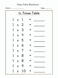 printable multiplication worksheets 3 times table them and try to solve