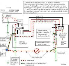electrical sub panel wiring solidfonts electrical sub panel wiring diagram wirdig