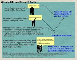 best Research Paper Writing images on Pinterest   Research     mrvickroy   Wikispaces