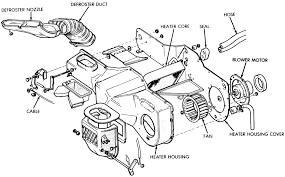 1987 chevrolet camaro 5 0l mfi ohv 8cyl repair guides heating fig