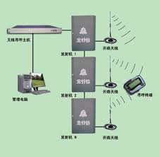 wireless paging system wireless pager system wireless paging system diagram