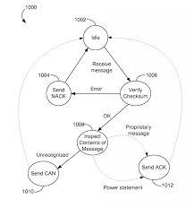 Diagram phenomenal easy wiring go gas veazy 970x1394 ez diagrams
