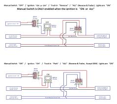 backup lights wiring diagram wiring diagram rules 12v led reverse lights wiring wiring diagram inside reverse lights wiring diagram car backup lights wiring diagram