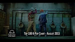 Top 100 K Pop Chart Month End August 2015 Dj Digital