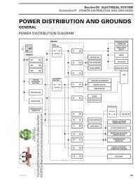 help, advise, instructions can am commander forum Can Am Commander Wiring Diagram sorry i couldn't be more helpful can am commander 1000 wiring diagram