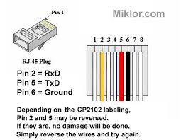 technical section miklor a project describing how to build a cable using an rj 45 be found here