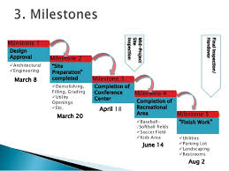 project milestones examples sample project management plan park