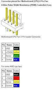 laptop fan wiring diagram wiring diagram cpu fan wiring diagram wiring diagram schematics