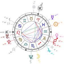 Prince Natal Chart Astrology And Natal Chart Of Prince Andrew Duke Of York