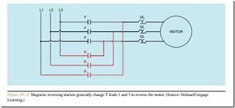 reversing starter wiring diagram reversing image reversing motor contactor wiring diagram wiring diagram and hernes on reversing starter wiring diagram