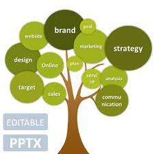 tree in powerpoint decision matrix powerpoint template visualbrains info