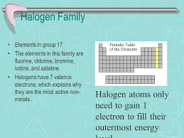 The Periodic Table. What is the Periodic Table? An arrangement of ...