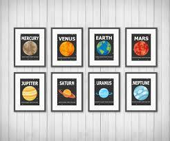 Solar System Bedroom Decor Planet Decor Etsy