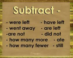 Addition And Subtraction Key Words Posters Squarehead Teachers