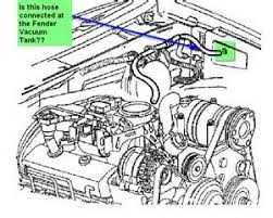 similiar s10 2 5l tech 4 keywords 1989 s10 2 5 engine 2001 chevy s10 vacuum line diagram car tuning